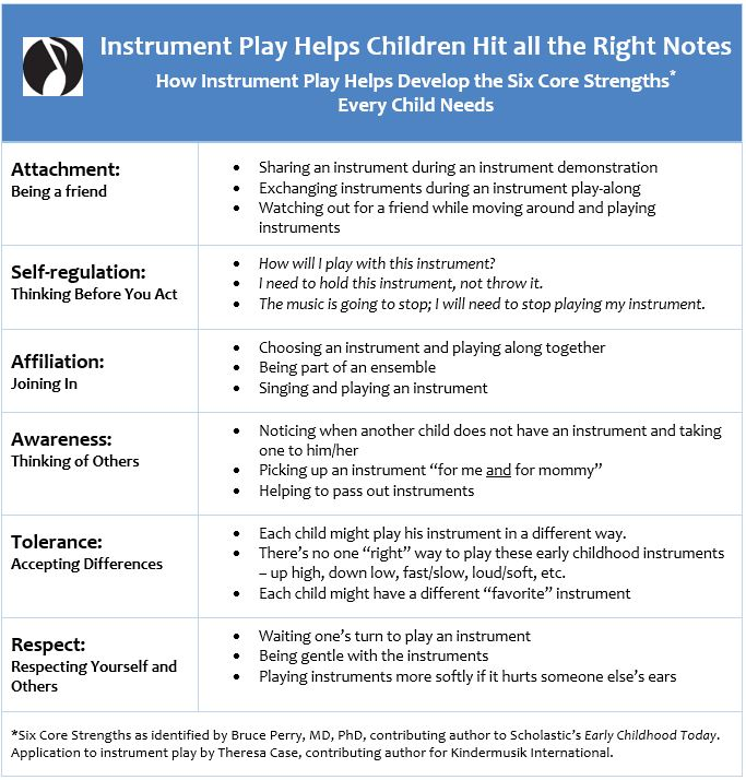 Instrument Play Helps Children Hit All the RIght Notes