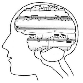 Music Makes you Smarter