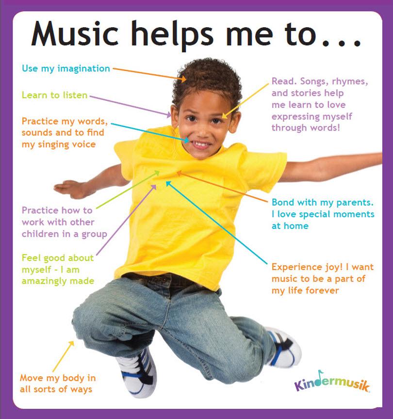 MusicHelpsMeTo_ReadListenMoveAndMore_Kindermusik